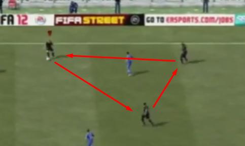 Triangle FIFA