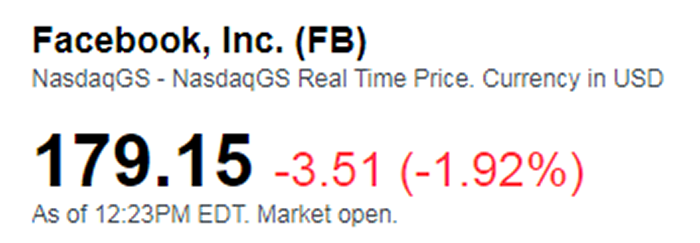 facebook stock after q3 2017 earnings